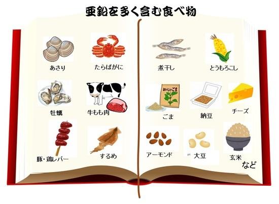 食べ物 亜鉛 を 含む
